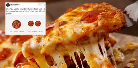 This simple bit of maths about the size of pizza has